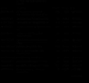 chiusure-partizioni-verticali-opache-progetto-bim