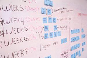 programmazione delle scadenze e dei tempi di un progetto